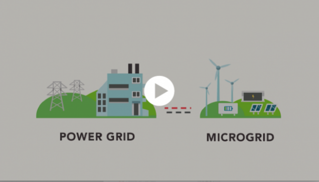 Microgrid Video