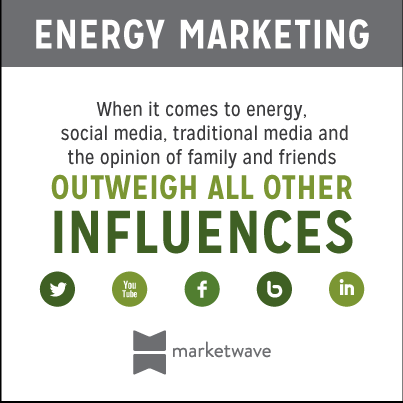 Influences of energy decision making