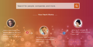 Hachi third party LinkedIn Tool